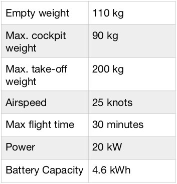 specification aerochute electric